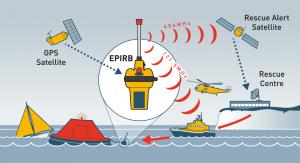 rescueME EPIRB network diagrams 300x163